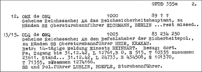 Belzec - Vernichtungslager Hoefle-Telegram